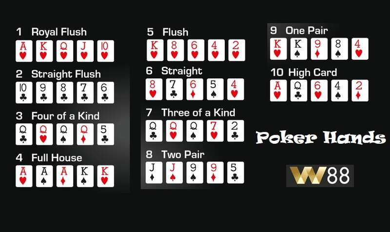 Poker Hands to Remember in Playing Asia Poker Online
